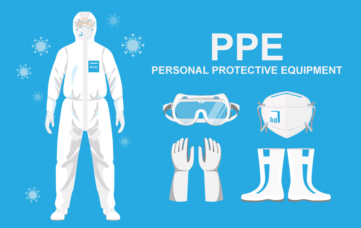 What Is PPE?