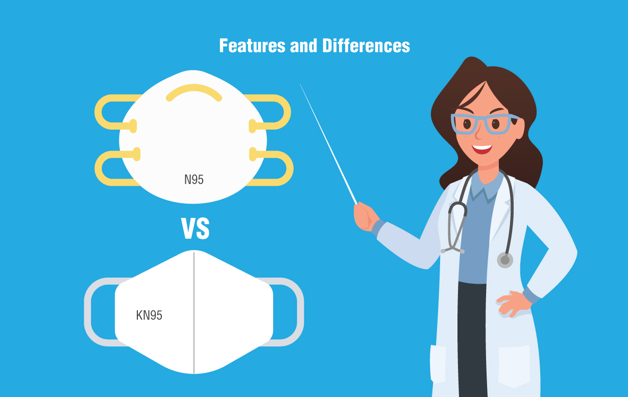 Illustration of a doctor pointing out the difference of an N95 and KN95 PPE face mask.